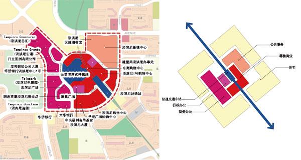 【域外规划】新加坡城市商业中心规划经验与昆明实践_分享_规划师杂志