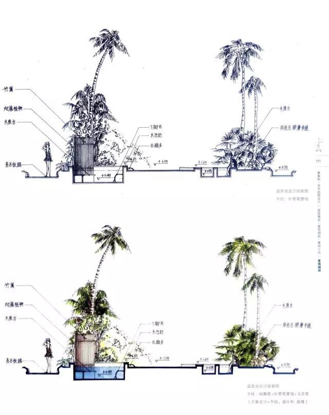 景观小品庭院手绘平面图分享!