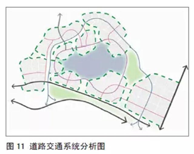 城市主干道的规划结构为
