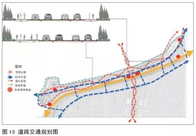 打通烟台市区的滨海旅游线路,使规划区及周边地块的环境资源得到更好