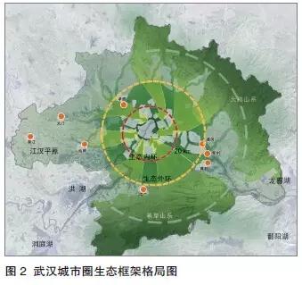 【pr】特大城市生态空间规划管控模式与实施路径