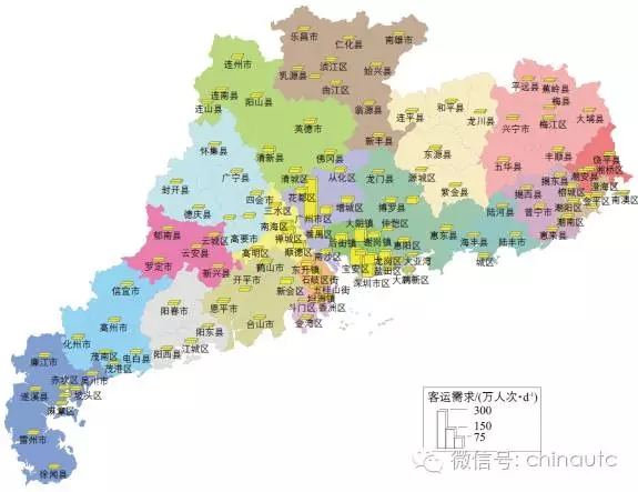 以广东省综合