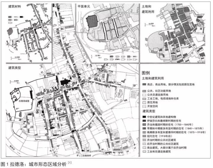 这些单元构建出一个形态结构,从历史动态的角度表现一个城市区域在