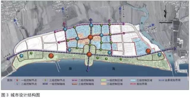 【pr】滨海旅游型小城镇控制性详细规划编制研究